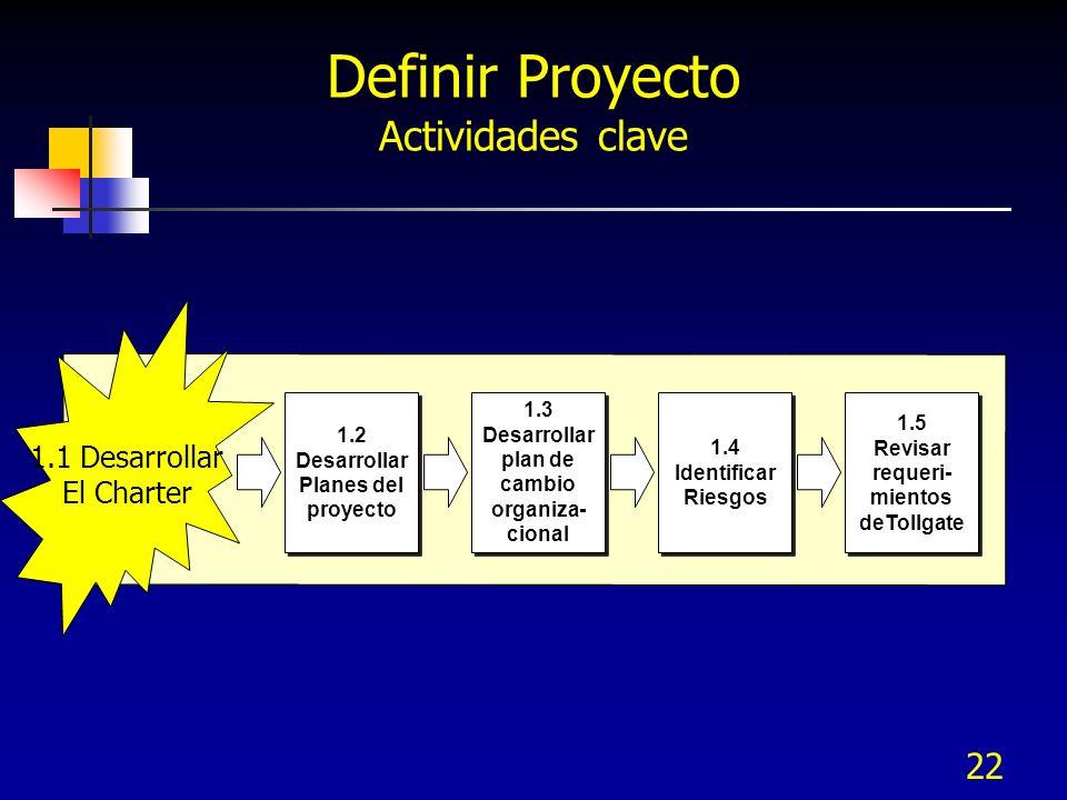 23 Desarrollo del Project Charter El Charter es un acuerdo entre el grupo directivo y el equipo del proyecto sobre lo que se espera del proyecto El Charter Clarifica lo que se espera del equipo Mantiene al equipo enfocado Mantener al equipo alineado con las prioridades de la organización Transferir el proyecto del equipo directivo y promotores (sponsor) al equipo del proyecto
