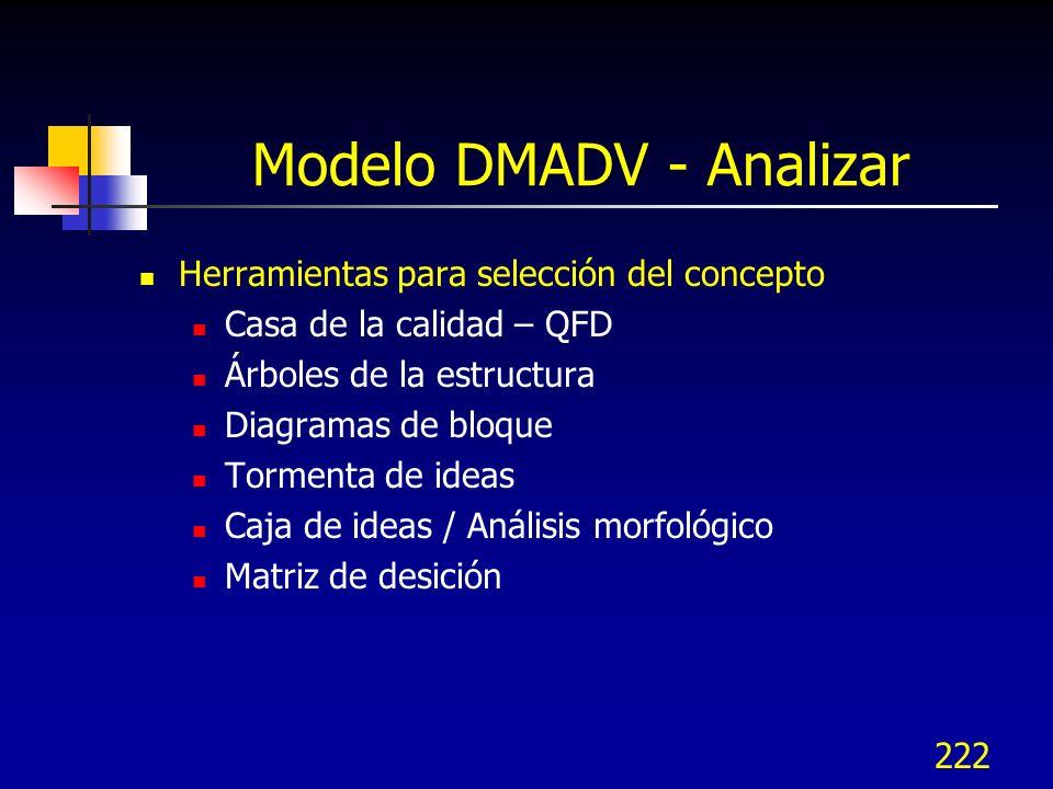 223 La cascada del QFD MATRIZ DE QFD PASOS DE DISEÑO SALIDAS QFD 1KQCs Requerimientos del diseño total QFD 2Funciones Funciones críticas Conceptos Conceptos seleccionados QFD 3Diseño de Alto nivel Elementos del diseño de alto nivel QFD 4Diseño detallado Elementos del diseño detallado y variables de control de proceso Estamos aquí