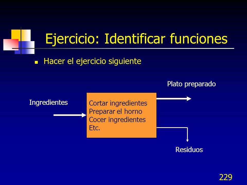 230 3.2 Priorizar funciones 3.2 Priorizar funciones 3.3 Generar conceptos 3.3 Generar conceptos 3.4 Evaluar y seleccio- nar conceptos 3.4 Evaluar y seleccio- nar conceptos 3.1 Identificar funciones clave 3.1 Identificar funciones clave 3.2 Priorizar funciones 3.5 Revisión de conceptos 3.5 Revisión de conceptos