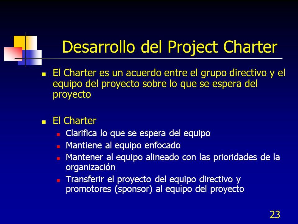 24 Elementos del Project Charter Declaración del problema o retos del cliente Declaración de la oportunidad en el mercado Importancia Expectativas / entregables Alcance del proyecto Programa Recursos del equipo