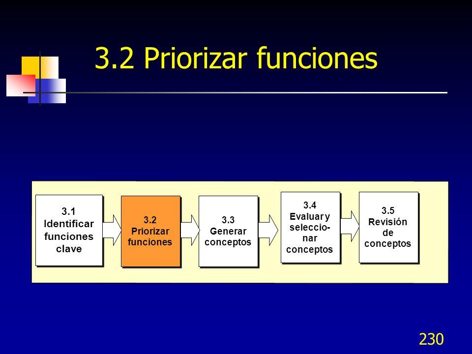 231 Objetivos: Priorizar funciones Una vez identificadas todas las funciones identificamos las que son críticas para el diseño Con esto se determina Qué funciones requieren la mayor parte de los recursos Qué funciones requeiren diseños innovadores Qué funciones pueden usar diseños existentes Qué diseños pueden ser copiados de la competencia o estándares induatriales Las funciones se prioritizan cuando se mapean a los KQCs por medio del QFD