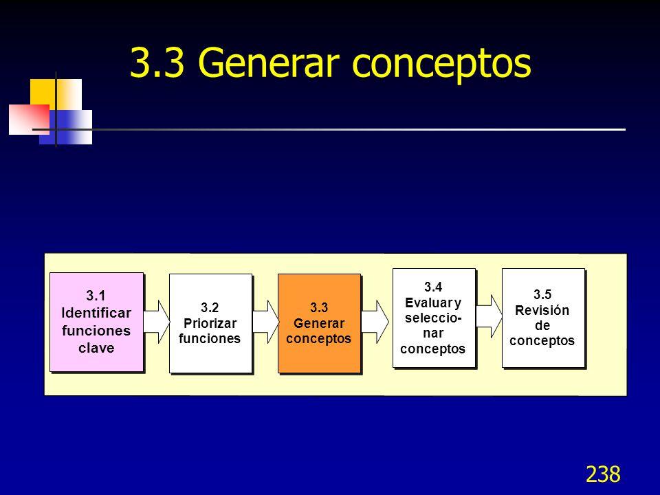 239 La cascada del QFD MATRIZ DE QFD PASOS DE DISEÑO SALIDAS QFD 1KQCs Requerimientos del diseño total QFD 2Funciones Funciones críticas Conceptos Conceptos seleccionados QFD 3Diseño de Alto nivel Elementos del diseño de alto nivel QFD 4Diseño detallado Elementos del diseño detallado y variables de control de proceso Estamos aquí