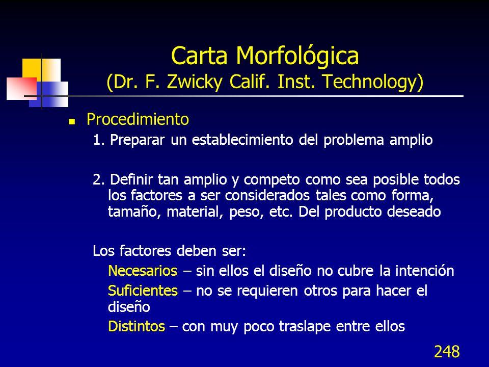 249 Carta Morfológica (Dr.F. Zwicky Calif. Inst. Technology) Procedimiento 3.
