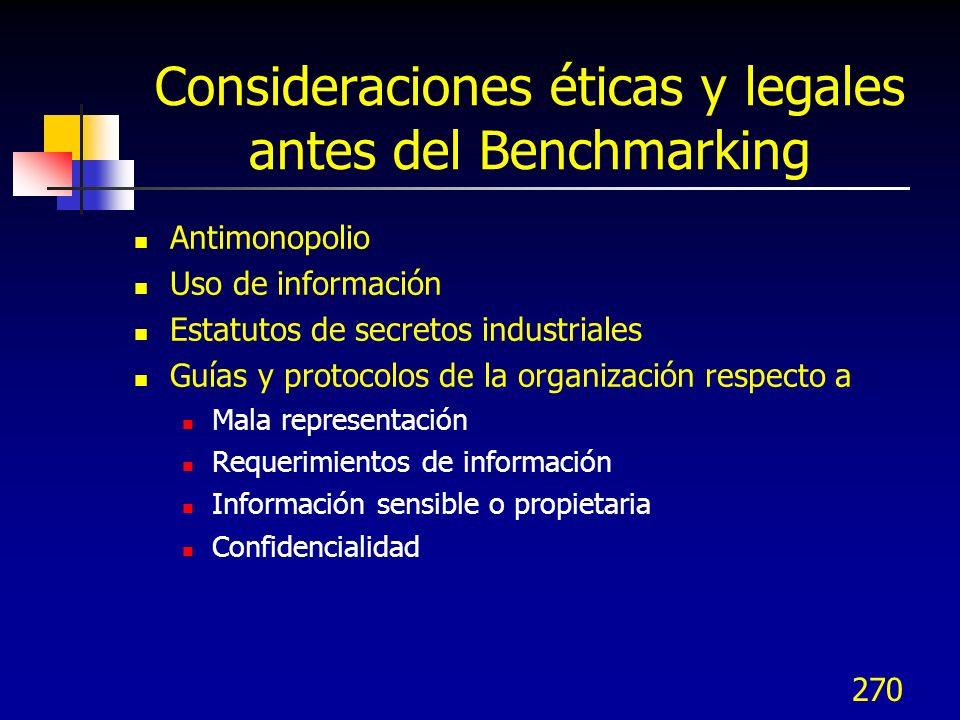 271 Metodología de Benchmarking PlanearHacerAnalizarAprender A.Identificar límites del estudio B.Det.