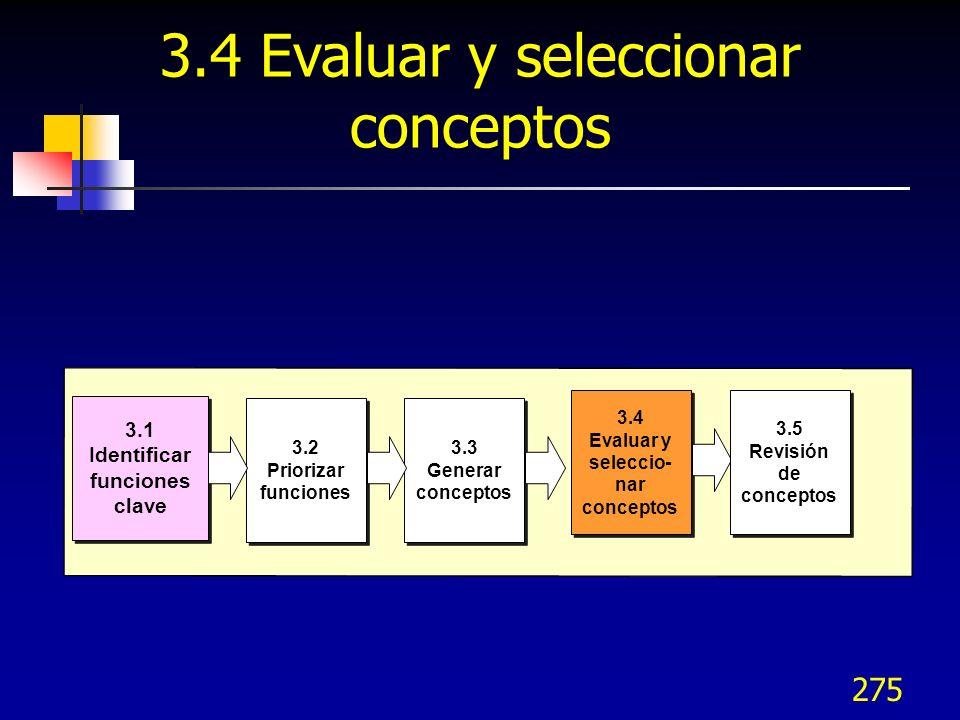 276 Objetivos: Evaluar y seleccionar conceptos Una vez que se tiene un conjunto de ideas, se debe determinar como se puede reducir la lista de conceptos potenciales Una herramienta es la matriz de Pugh usada para determinar el mejor concepto