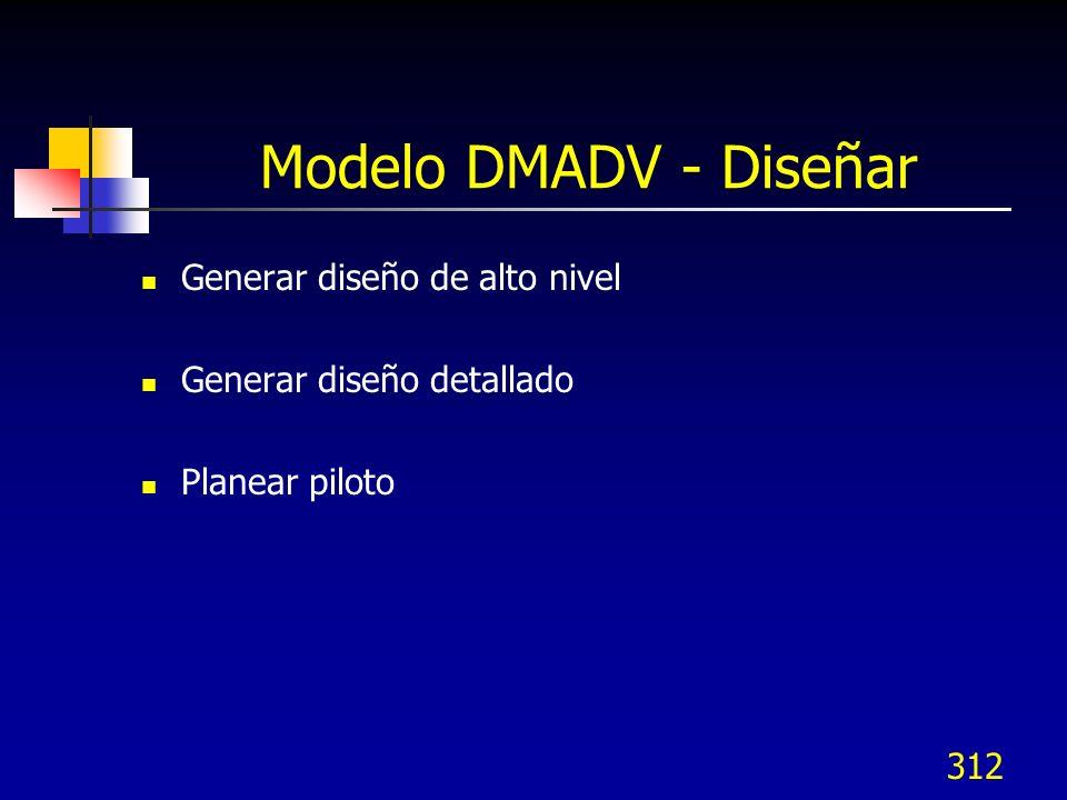 313 Modelo DMADV -Diseñar Herramientas para generar diseño Casa de la calidad – QFD Diseño de experimentos AMEFD Árbol de falla Capacidad del proceso Mapeo de procesos Distribución planta Especificaciones y requerimientos Instrucciones de trabajo Planes de Control Planeación de Pilotos