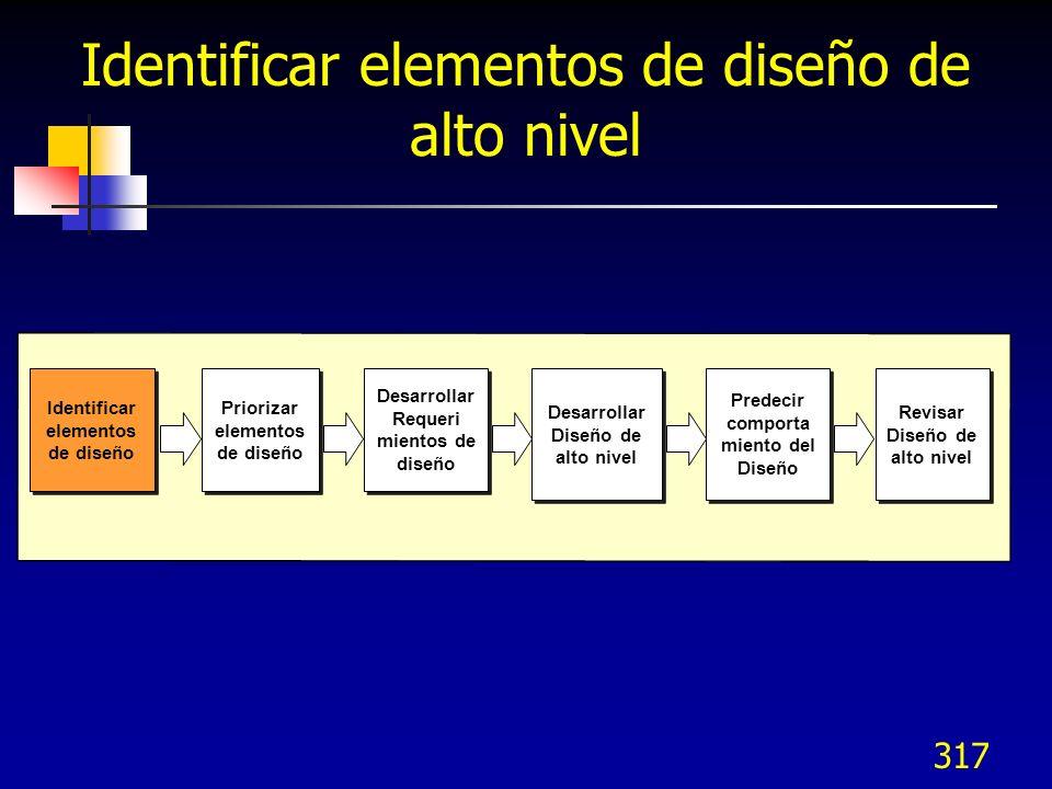318 Descripción de elementos de diseño de alto nivel ELEMENTODESCRIPCION PRODUCTOPrototipos, Modelos no funcionales PROCESOProceso de simulación, Diagramas de flujo SISTEMAS DE INFORMACION Requerimientos de Hardware y Software SISTEMAS HUMANOSDescripción de puesto, estructura organizacional EQUIPODescripciones de equipo, diagramas de Layout MATERIALES / SUMINISTROS Lista de materiales y suministros INSTALACIONESDiagramas Layout, Requerimientos técnicos