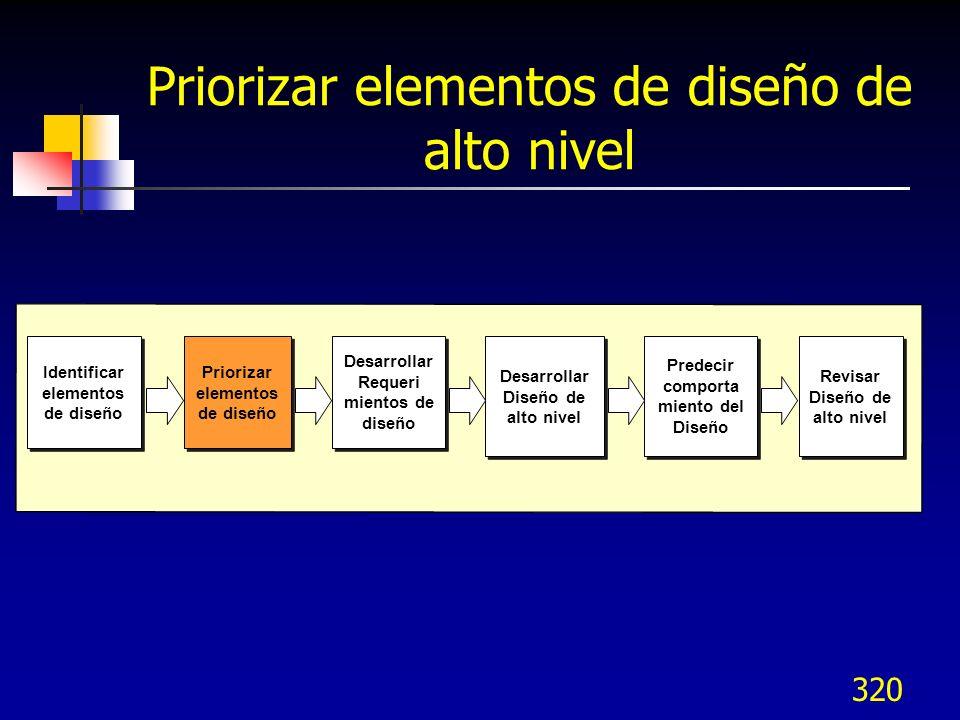 321 Priorizar elementos de diseño de alto nivel Determinar los elementos de diseño más importantes Los elementos más importantes de diseño impactan las funciones más importantes Utilizar QFD con las funciones en los renglones y los diseños de elemento en las columnas Varias matrices QFD podrían ser requeridas (una para cada categoría de elemento de diseño) Para cada elemento y cada función, preguntar ¿hasta que punto impacta este elemento en la capacidad del diseño para realizar esta función?