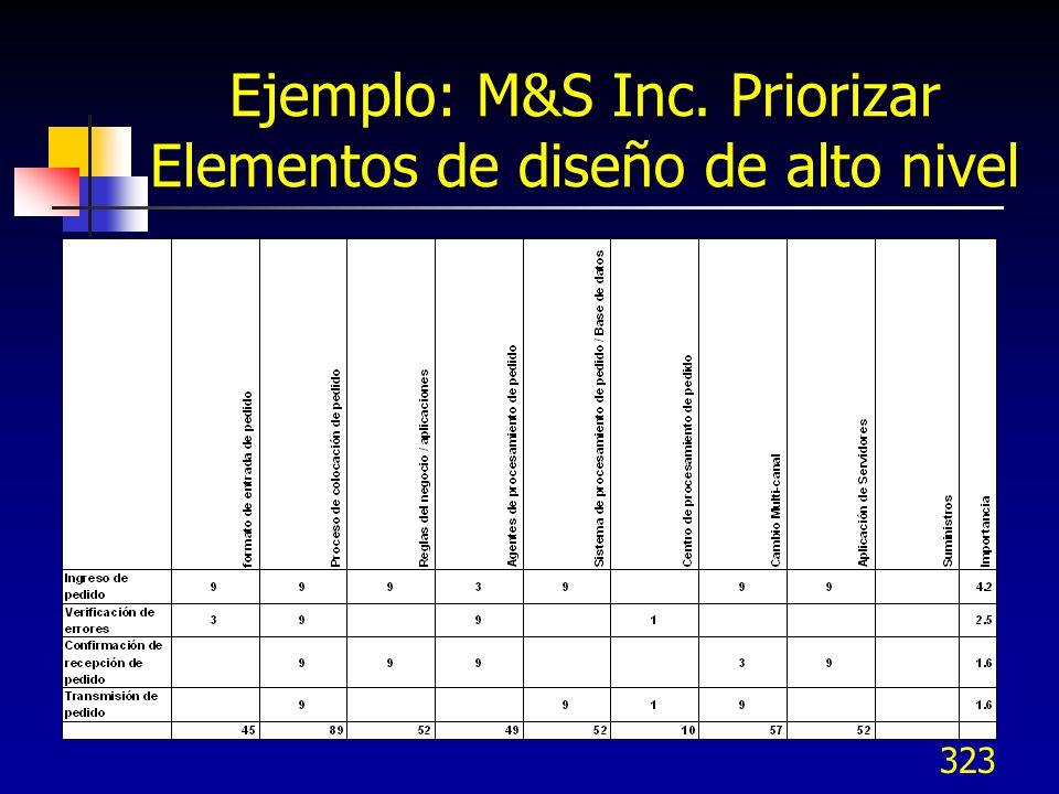 324 Ejercicio 4.1: Identificar elementos de diseño de alto nivel Considerar el mejor concepto de diseño para el proyecto que seleccionó de la matríz de Pugh; listar las funciones y prioridades desde el QFD #2 Determinar cuáles categorías de elemento se pueden aplicar para el concepto de este diseño Para cada categoría aplicable, identificar los elementos de diseño (que es requerido) para hacer funcionar este concepto Proyectar los elementos de diseño identificados contra las funciones para determinar los elementos más importantes Tiempo límite: 45 minutos