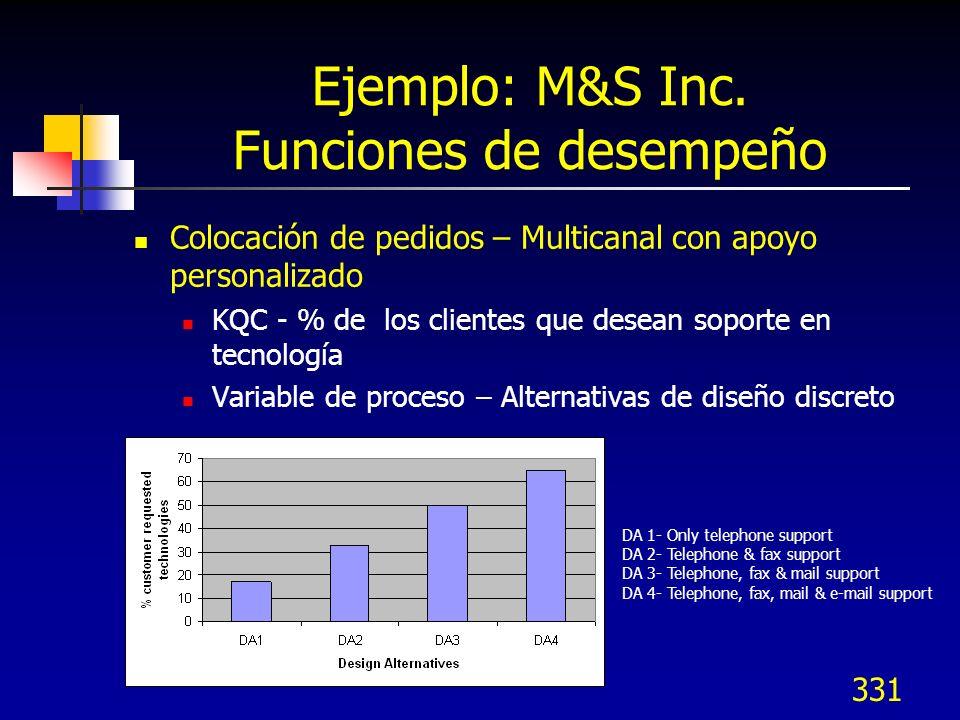332 Ejemplo: M&S Inc.