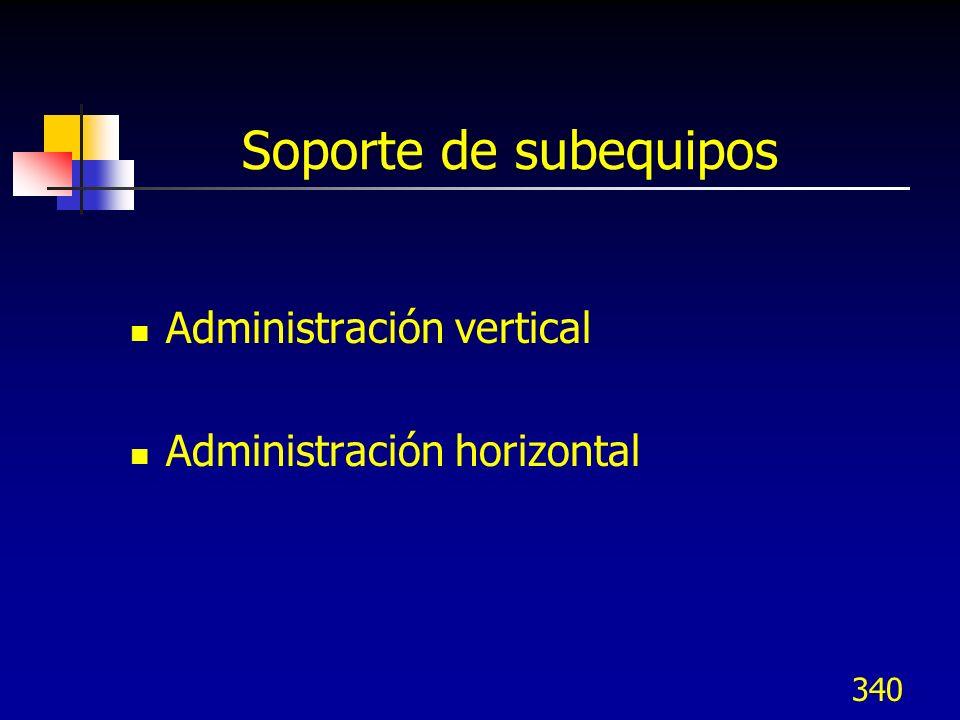 341 Conjuntando el diseño División del diseño completo en diseño de subequipos División instrínseca (interno a diseñar) División por los elementos del diseño División extrínseca (externo a diseñar) División por segmentos de cliente División por tecnología (hardware/software) División geográfica (región, lengua) División por autoridad (dentro de la organización / recursos externos)