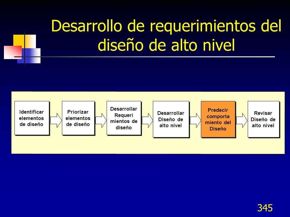 346 Predecir el desempeño del diseño de alto nivel Prueba del diseño de alto nivel ¿Cuál es el objetivo de la prueba.