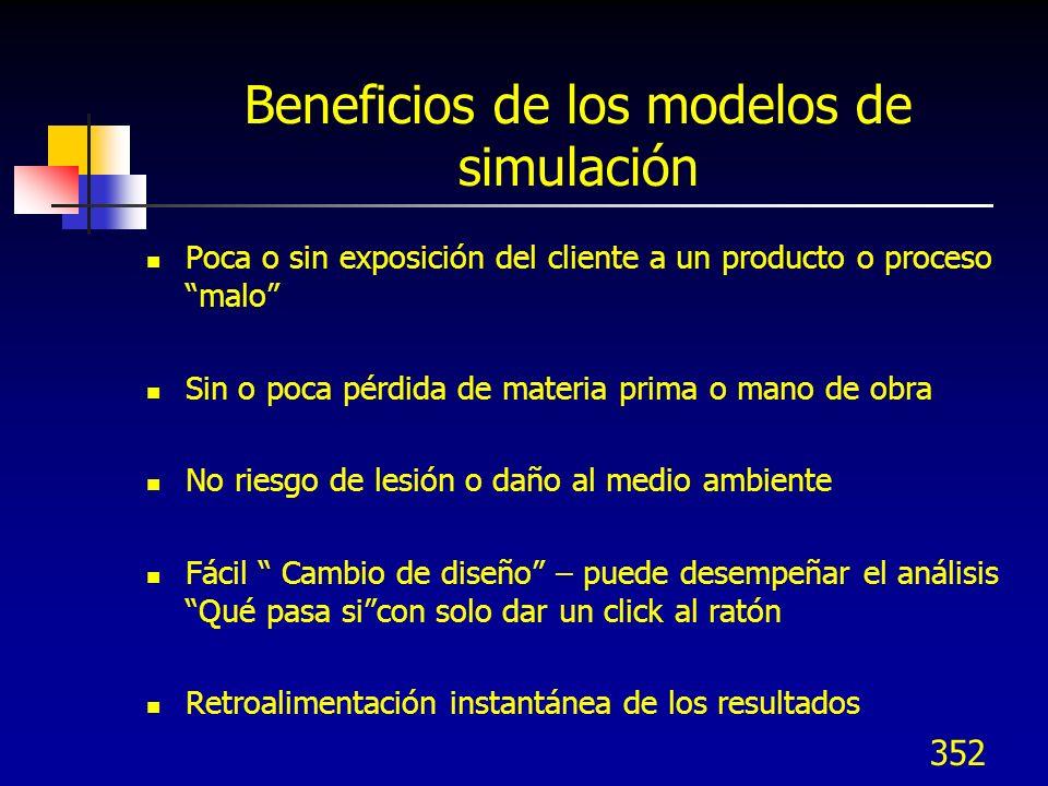 353 Proceso de simulación Especificar el problema / preguntas Construir el modelo Cuantificar el modelo Verificar y validar el modelo Planear y correr los escenarios del modelo Analizar los resultados, sacar conclusiones Elaborar recomendaciones