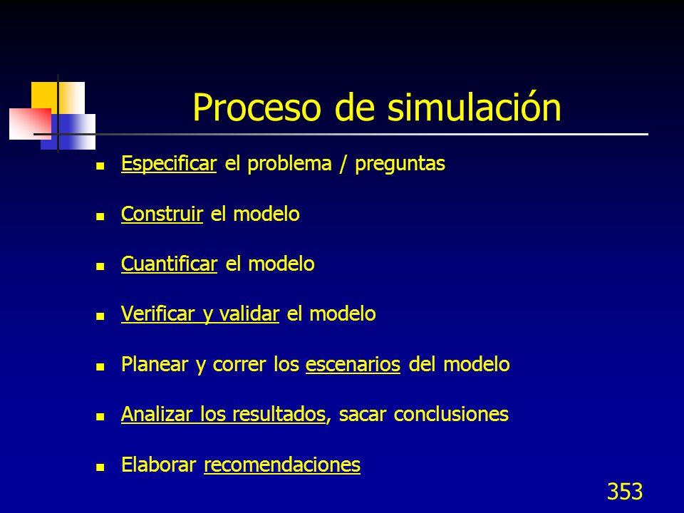 354 Creación de la simulación de modelos Entradas Descripción del proceso Precisar los diagramas de flujo del proceso mediante pasos, identificar las ramas de los mismos Descripción del desempeño Desempeño promedio (tiempo) para cada paso del proceso Variabilidad en el desempeño (desviación estándar de los tiempos) para cada paso del proceso Porcentaje del flujo de unidades a lo largo de varios caminos