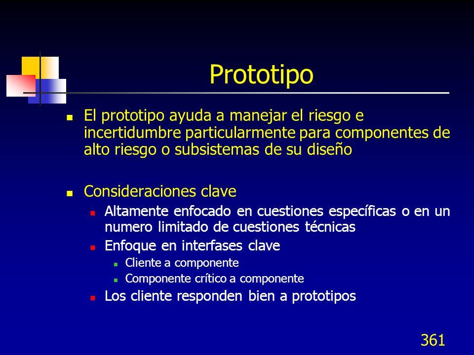 362 Prototipo económico El prototipo económico apalanca el costo del prototipo utilizando algo que ya existe para probar el concepto Modificación de un producto existente Reembalaje de un producto de la competencia