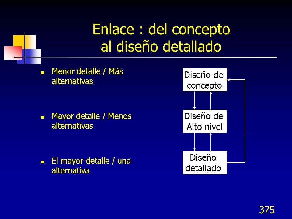 376 Identificar los requerimientos del diseño detallado Identificar req.