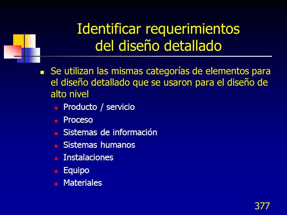 378 Los elementos / requerimientos detallados de diseño pueden ser de dos tipos Proveedores específicos, programas, hardware, productos, paquetes de capacitación, agencias de contratación, etc., que se requieren para completar el desarrollo del diseño Procesos y variables de entrada que deben ser medidos y monitoreados con el fin de asegurar que el desempeño del servicio está bajo control Estas son llamadas variables de control del proceso Identificar requerimientos del diseño detallado