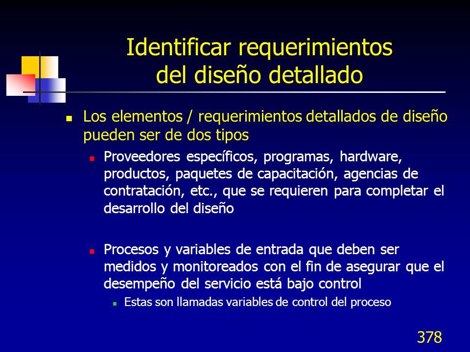 379 Ejemplo: M&S Inc.- Identificar requerimientos de diseño detallado Colocación de pedido- Aplicación de servidor Compra de producto X Las aplicaciones de soporte de terceros son: Planeador de recursos de la empresa (SAP) Sistemas de información del cliente (Siebel, Silknet) Automatización de la fuerza de ventas (Siebel, Silknet) Monitoreo del desempeño (Sistemas NICE) Las Redes de sistemas operativos de soporte son: Digital Unix Microsoft Windows NT Sun solaris office