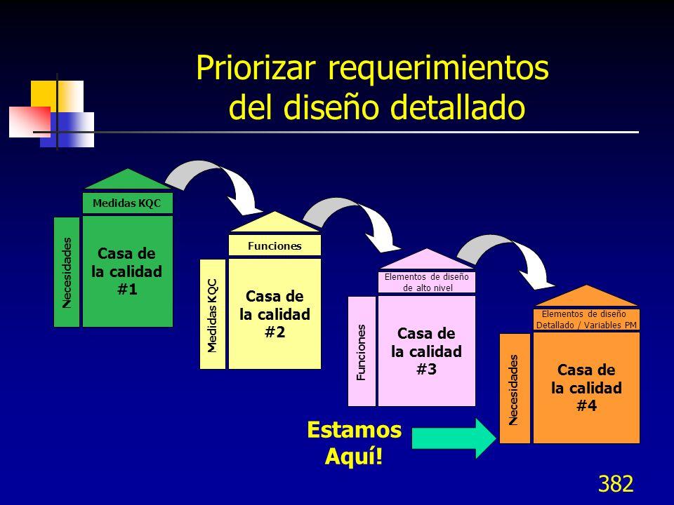 383 Priorizar los elementos de diseño detallado Determinar los elementos de diseño detallado más importante y las variables del control del proceso Los elementos más importantes de diseño detallado impactan los elementos más importantes de diseño de alto nivel Utilizar el QFD con los elementos del diseño de alto nivel en los renglones y los elementos de diseño detallado / variables del control de proceso en las columnas Se necesitarán varias matrices QFD (una para cada elemento del diseño de alto nivel Para cada elemento y cada función, preguntar ¿Hasta qué punto este elemento detallado impacta el desempeño de este elemento de alto nivel