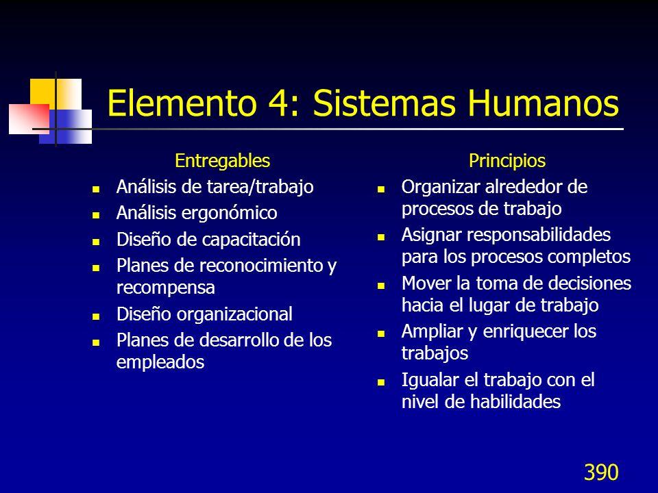 391 Elemento 4: Sistemas Humanos Principios Identificar y proteger competencias distintivas Crear un ambiente para la motivación intrínseca Contacto con el cliente vs.