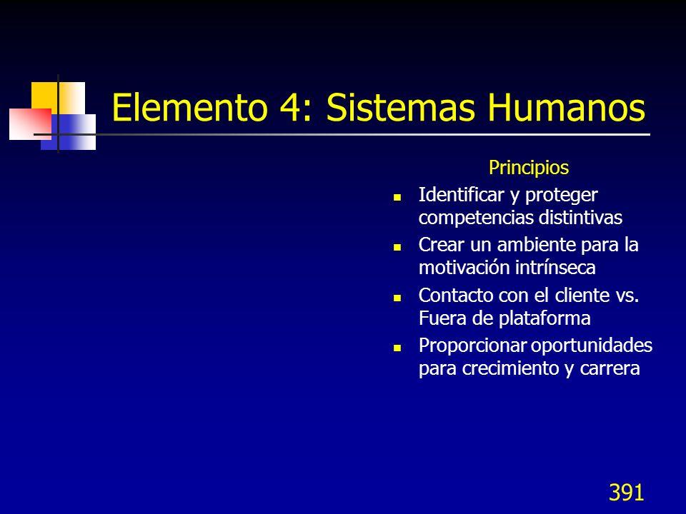 392 Elemento 5: Instalaciones Entregables Dibujos arquitectónicos Modelos a escala Modelos de computadora Diagramas de distribución de planta Principios Combinar centralización vs.