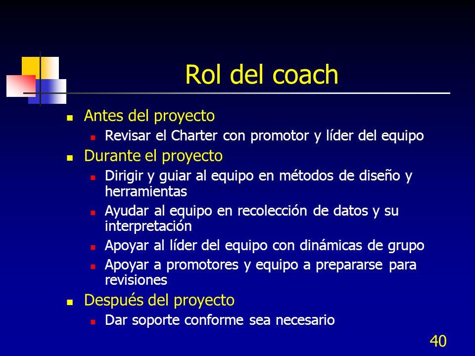 41 Plantilla del Project Charter Establecimiento del problema Establecimiento de la oportunidad Expectativas / EntregablesAlcance ImportanciaRecursos / equipo