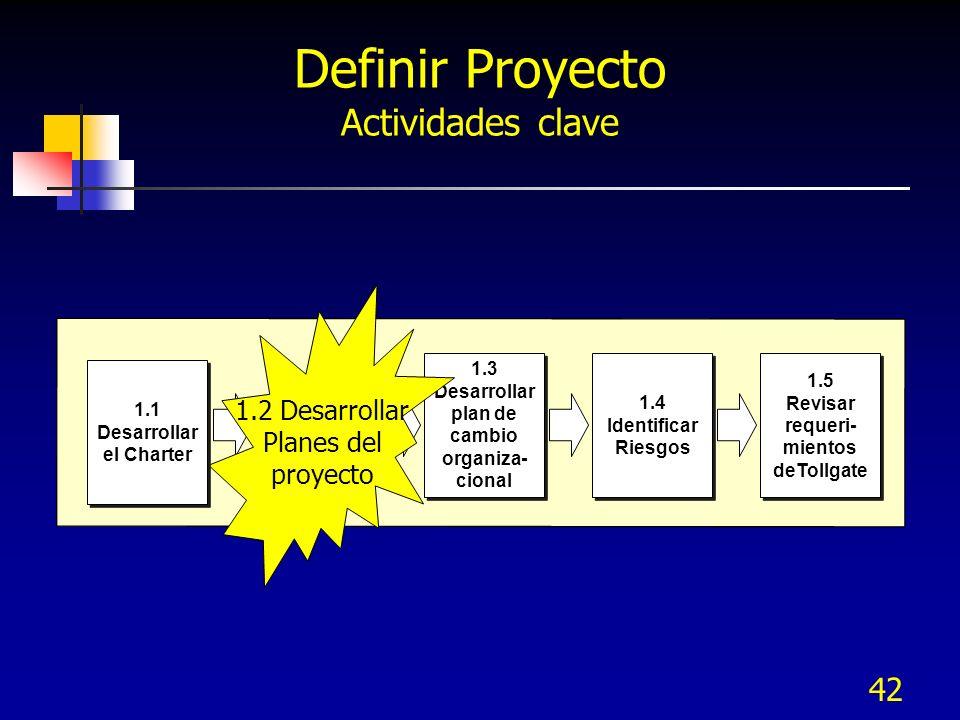 43 Desarrollo de planes de proyecto Los planes de proyecto del equipo deben incluir: Programa del proyecto y metas intermedias Plan de cambio organizacional Plan de gestión de riesgos Programa de revisiones