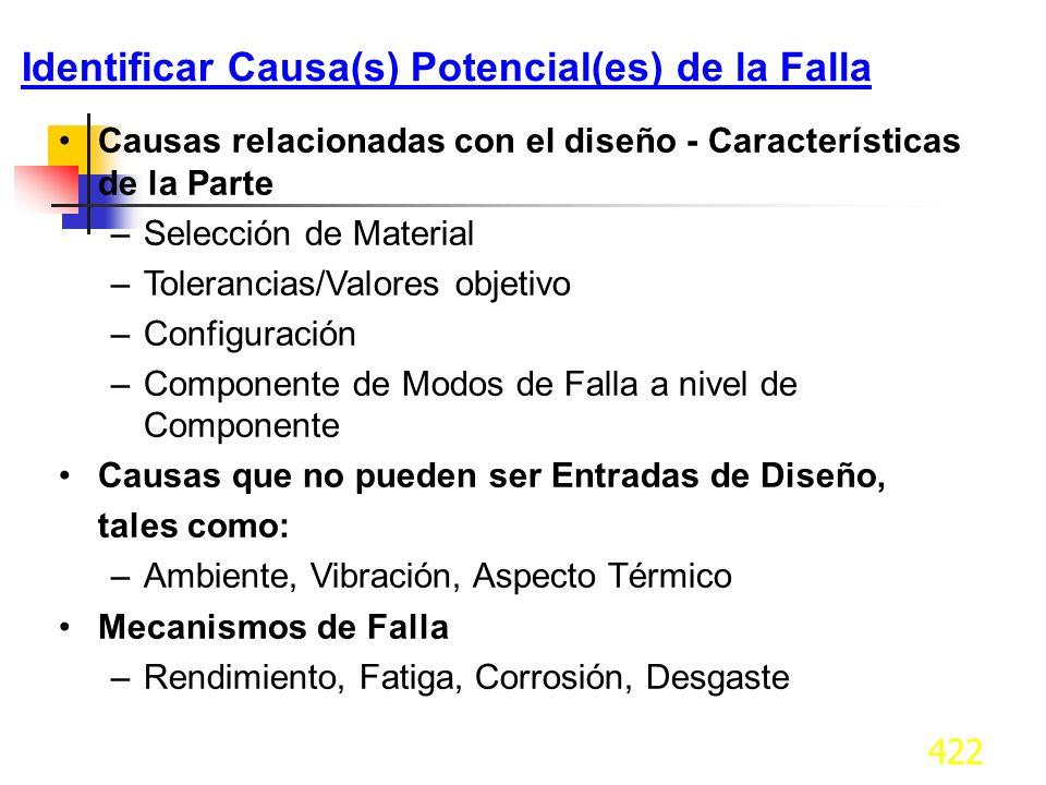 423 Rangos de Ocurrencia (AMEFD) OcurrenciaCriterios RemotaFalla improbable.
