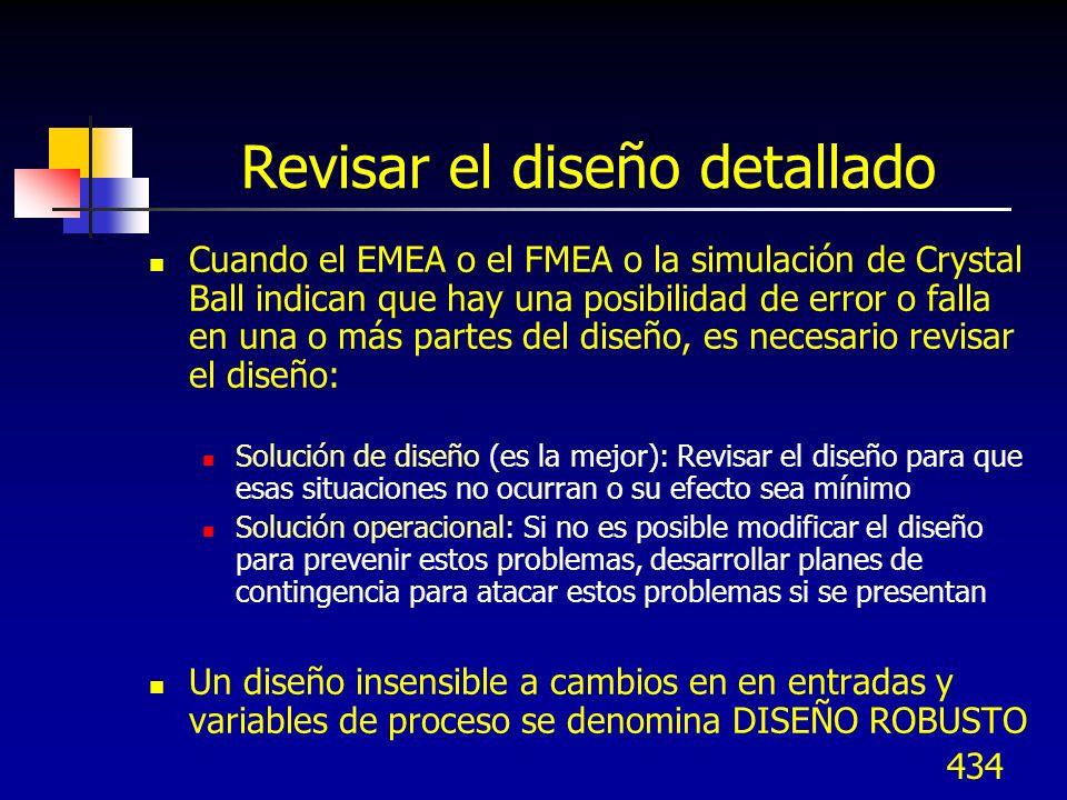435 A Prueba de Error: Métodos y ejemplos I.Prevenir errores A.