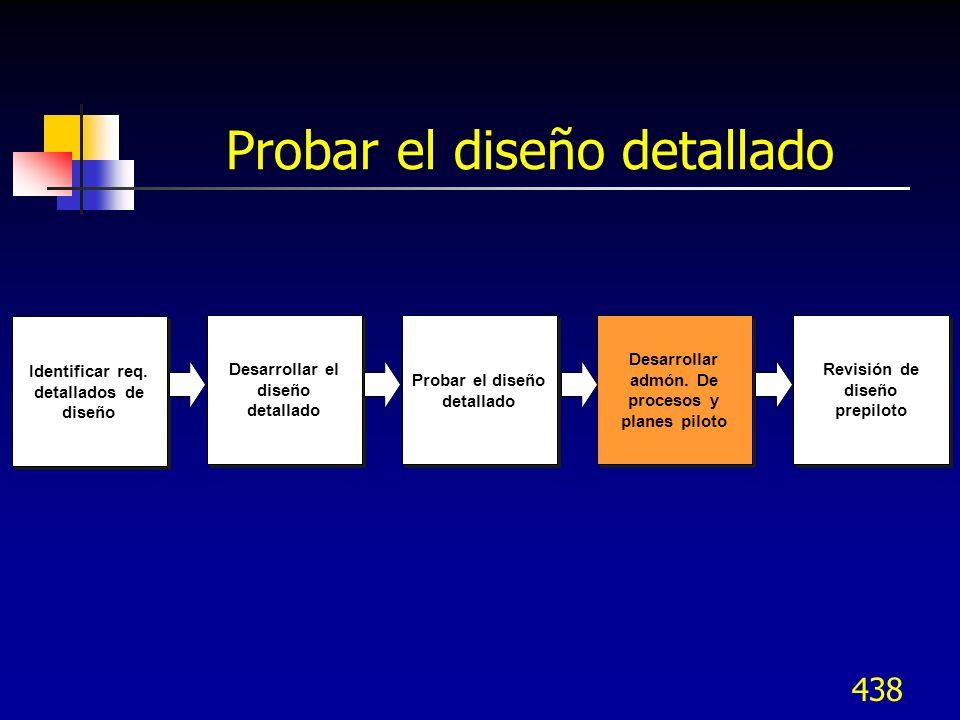 439 Desarrollar planes de administración del proceso (PAP) Un PAP es un plan de acción para monitorear los procesos en el contexto de toda la organización Plan de acción...