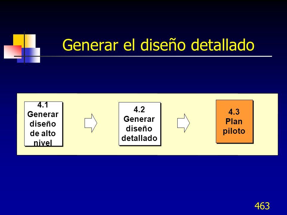 464 Planear el piloto Un piloto es una prueba del sistema completo en pequeña escala Los propósitos del piloto son: Colectar datos de resultados para evaluar el nuevo producto, servicio o proceso Colectar datos del piloto para que la implementación a escala completa sea efectiva