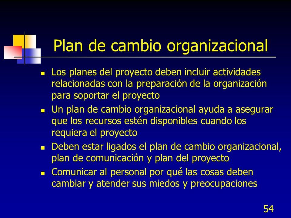 55 Pasos del plan de cambio Pasos: 1.Evaluación de la aceptabilidad del cambio 2.
