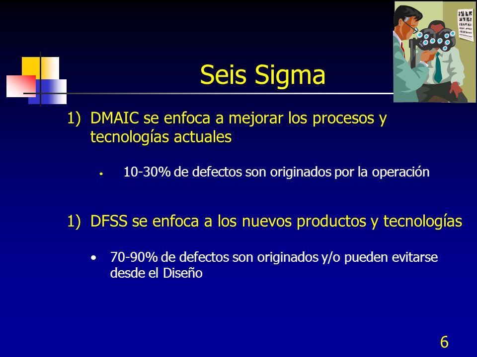7 Diseño para Seis Sigma Enfoque del Diseño tradicional: Desarrollo del producto en tiempo y presupuesto; con base en un concepto, con la esperanza de que sea exitoso.
