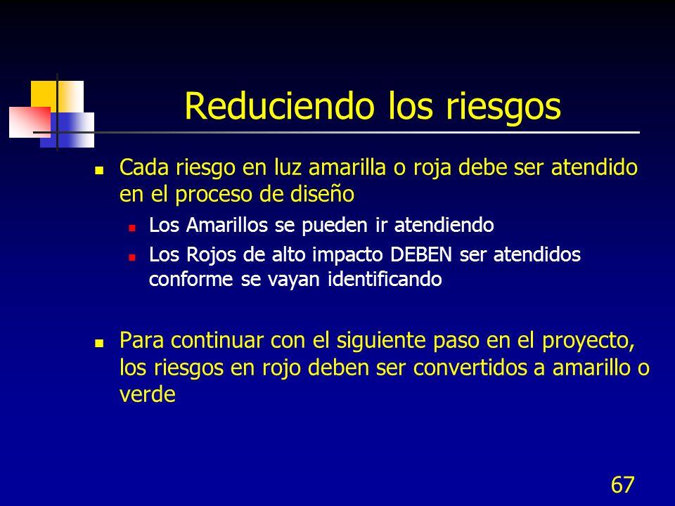 68 Ejemplo de plan de administración de riesgos Descripción del riesgo CategoríaAcción Mercado con crecim.