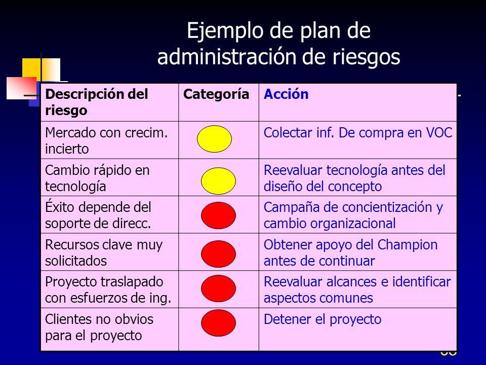 69 Plan de comunicación QuienPrincipales preocupaciones Notas de comunciación (cuando y como se dará la comunicación)
