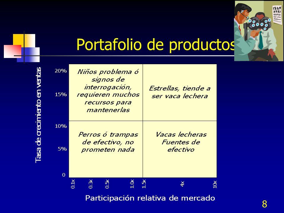 9 Estrategia de productos