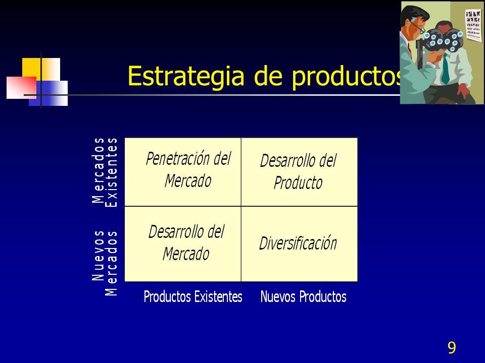 10 Tollgate 0 La alta gerencia define la misión y objetivos del proyecto Salidas : Qué se desarrollará: ¿un producto, un servicio, un sistema, un proceso.