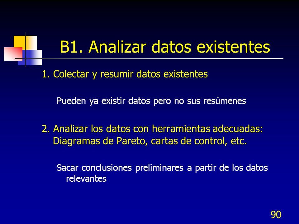 91 B1.Analizar datos existentes 3.
