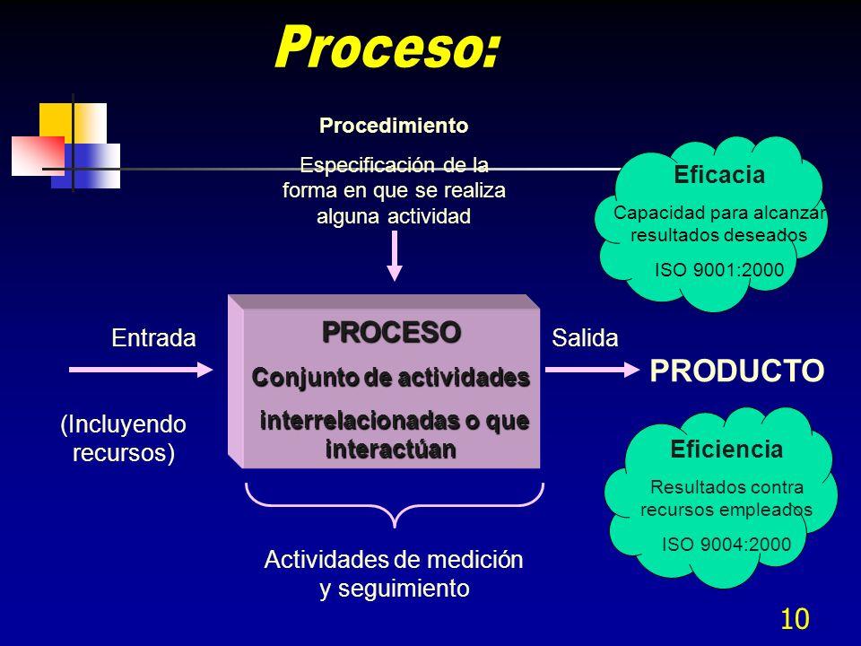 9 Enfoque de procesos