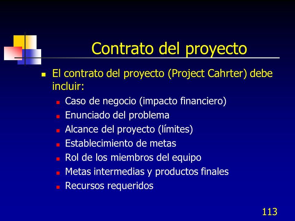 112 Project Charter - Ejemplo Descripción general del problema Alcance Meta medible Sigmas Recursos Nombre, Rol Otros participantes Costos y beneficio