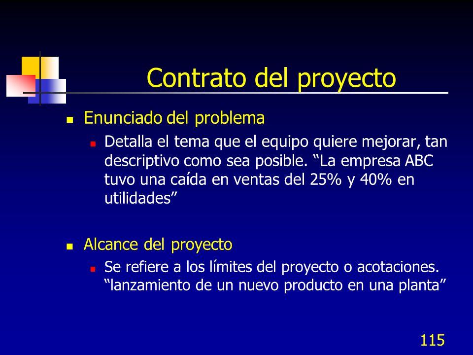114 Contrato del proyecto Caso del negocio: resumen de las razones estratégicas para el proyecto. Incluye aspectos de calidad, costo, producto final c