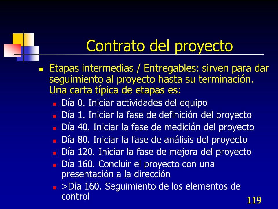 118 Definición del Contrato de proyecto Es un acuerdo entre la dirección y el equipo, estableciendo que se espera de ellos El Team Charter o Contrato