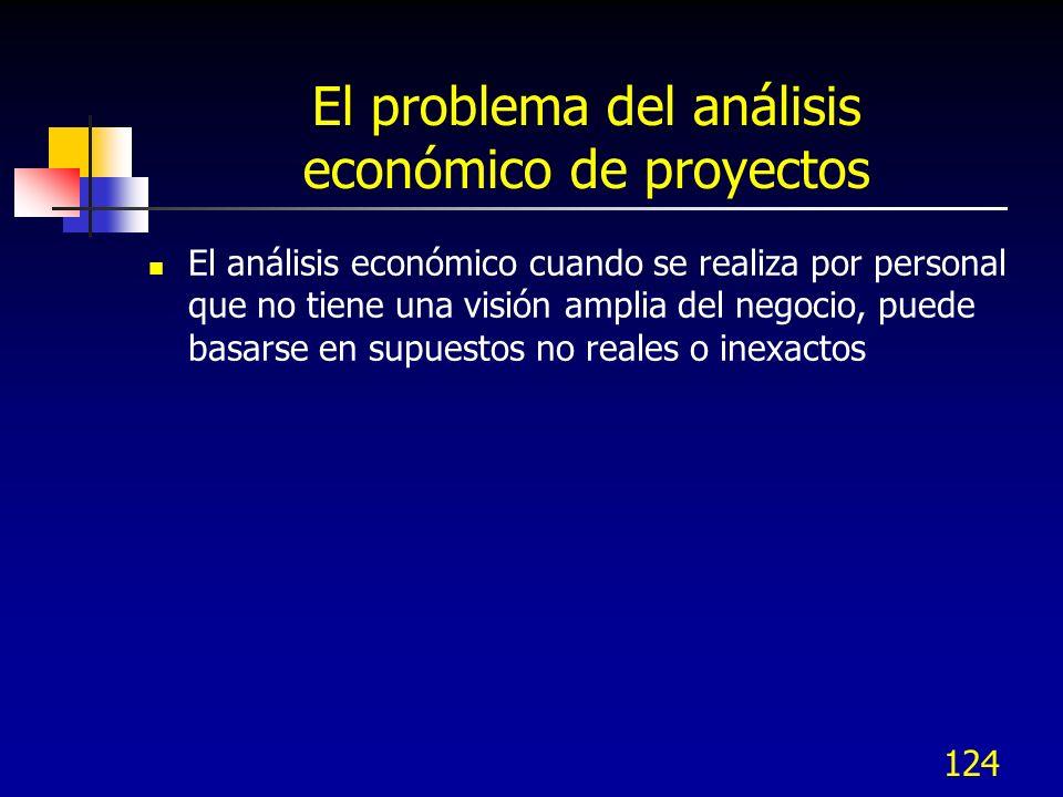 123 El problema del análisis económico de proyectos La evaluación de proyectos además de aspectos económicos debe considerar el valor al cliente o usu