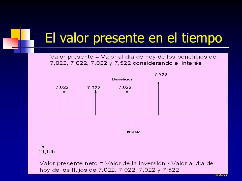 127 Comparación de alternativas Pasos: Definir las alternativas Determinar el periodo de estudio Proporcionar los flujos de efectivos estimados de cad
