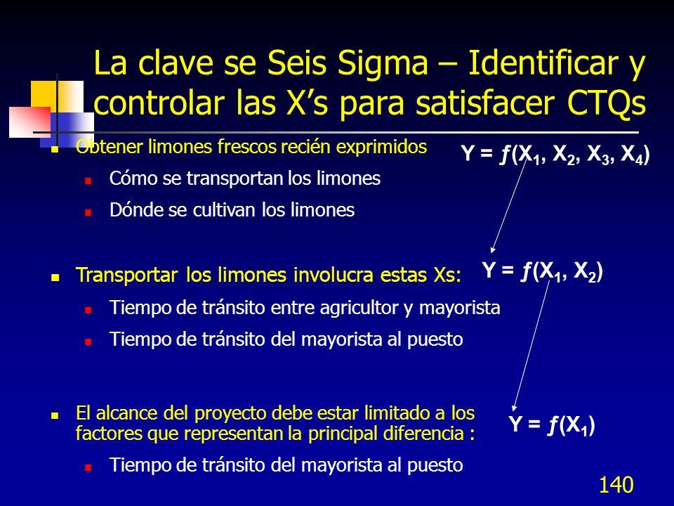139 La clave se Seis Sigma – Identificar y controlar las Xs
