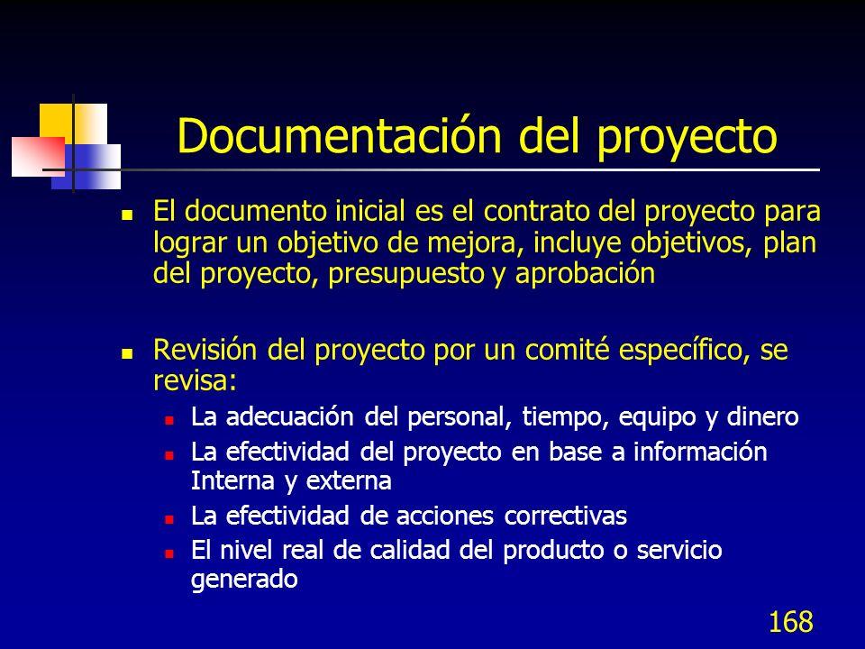 167 IIB.5 Documentación de proyectos