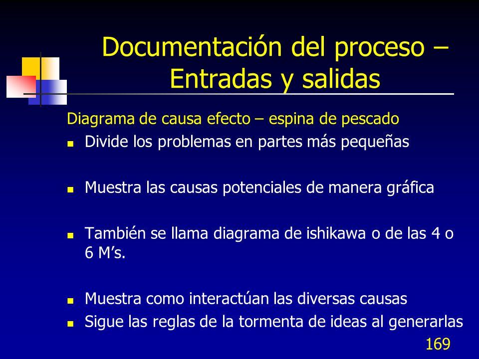 168 Documentación del proyecto El documento inicial es el contrato del proyecto para lograr un objetivo de mejora, incluye objetivos, plan del proyect