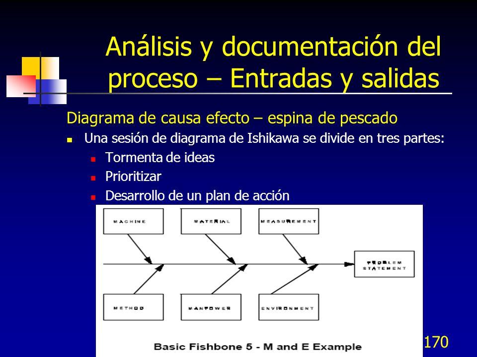 169 Documentación del proceso – Entradas y salidas Diagrama de causa efecto – espina de pescado Divide los problemas en partes más pequeñas Muestra la