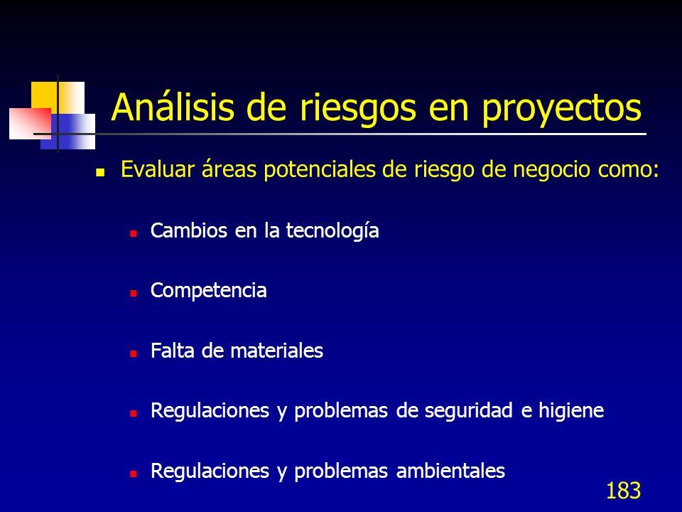 182 IIB.6 Análisis de riesgos