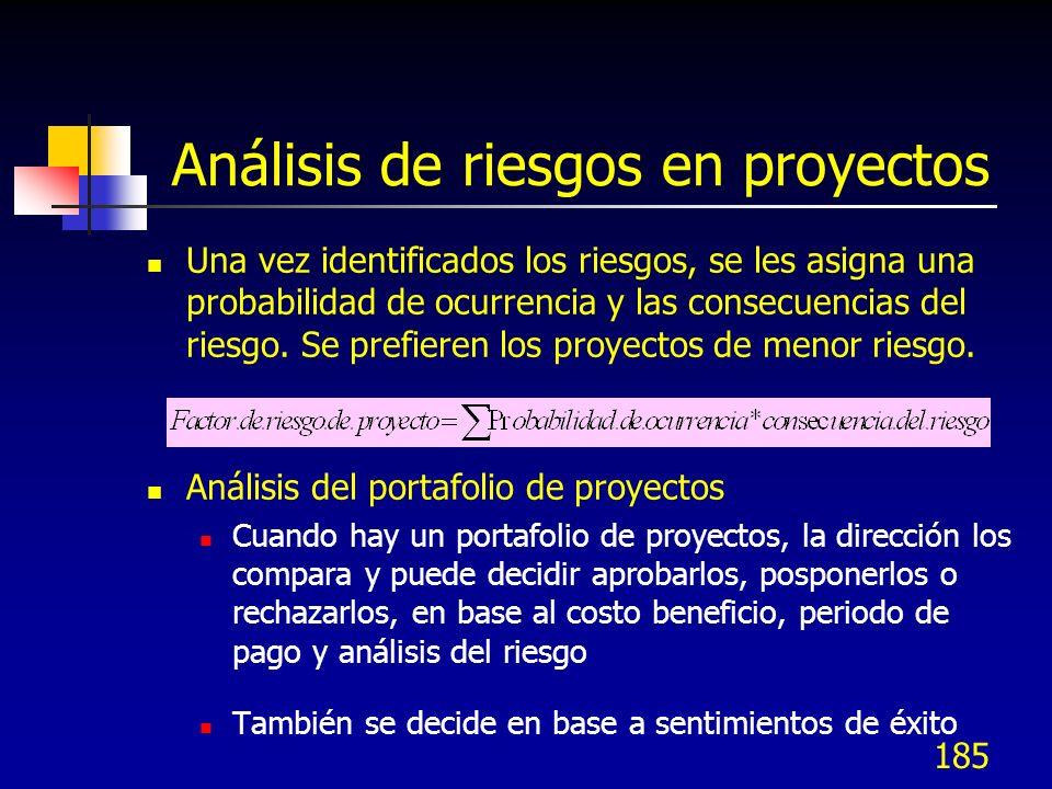 184 Análisis de riesgos en proyectos Riesgos asegurables: Daños a la propiedad Pérdidas indirectas como consecuencia de operaciones Responsabilidad le